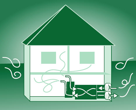 » Mediacenter-Datenarchiv » Aktionen » CO2MP » 2-Kontrollierte Wohnungslüftung.jpg