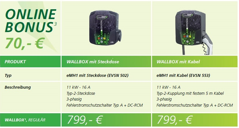 Preisauflistung_Wallbox