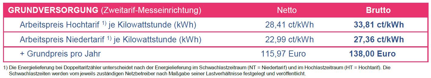 » Mediacenter-Datenarchiv/Bilder_Strom » Preise_GrundV_DT_2020.jpg