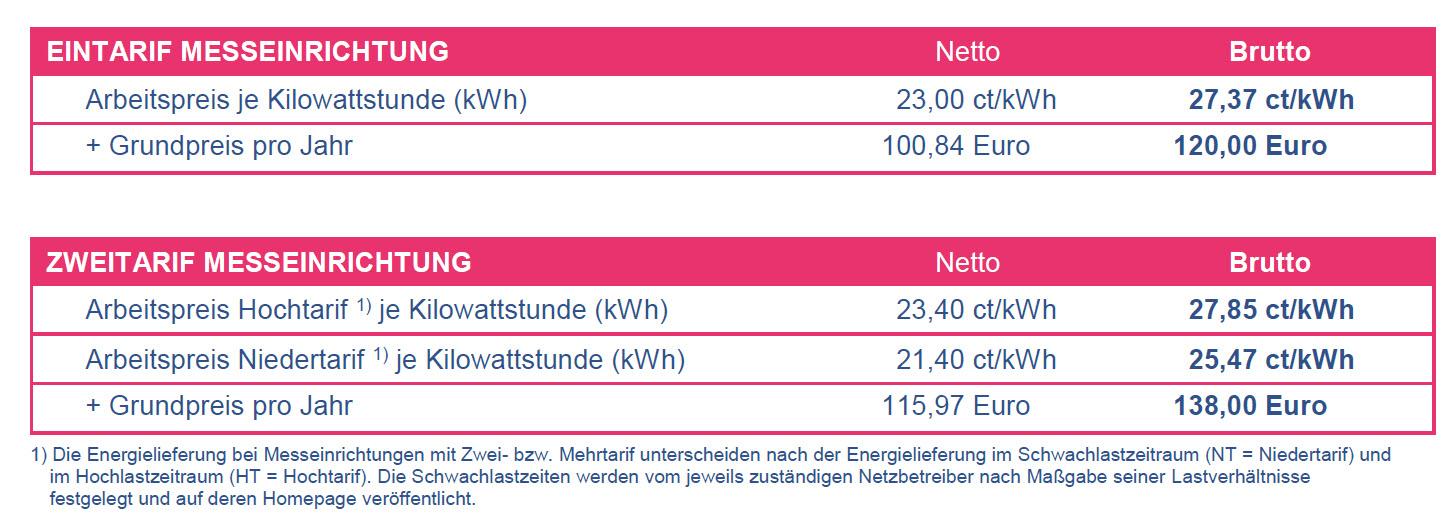 » Mediacenter-Datenarchiv/Bilder_Strom » Preise_NW_Regional_Strom.jpg